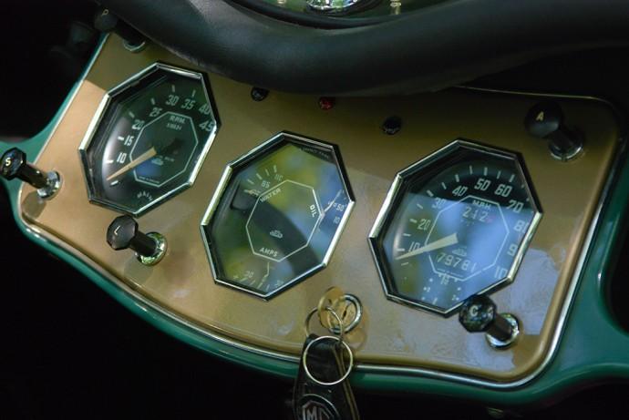 Octagonal gauges in MG